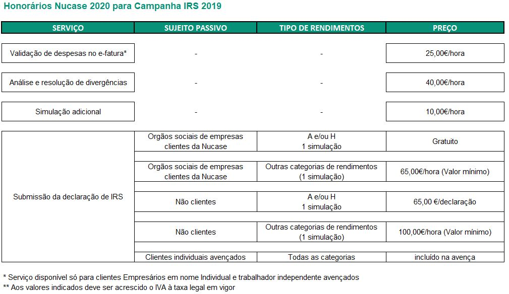 tabela-irs-2019